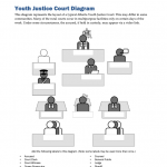 YCJA0208 - Legal Rights: Court Diagram